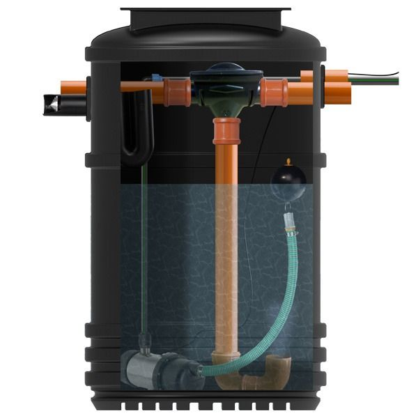 Rainwater Harvesting System - Rainstore Domestic System 2000L