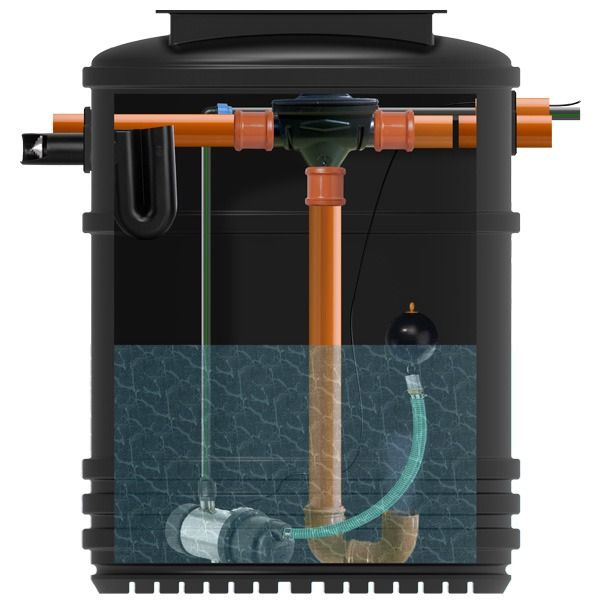 Rainwater Harvesting System - Rainstore Domestic System 3000L