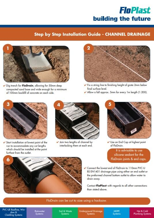 Channel Drainage Detailed Installation Instructions PDF