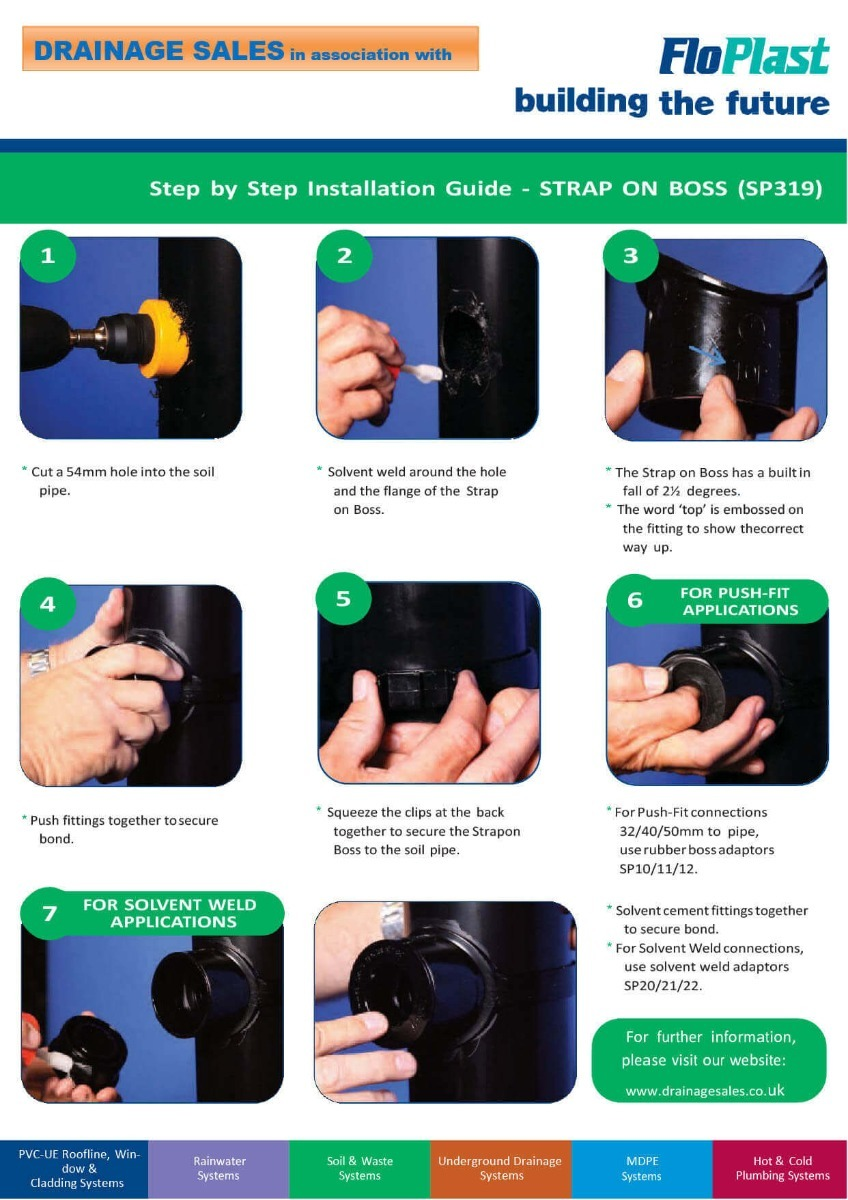 How To Connect A Waste Pipe Into A Soil Pipe (PDF)