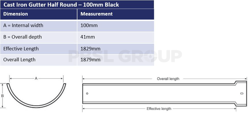 100mm Cast Iron Black Half Round Dimensions