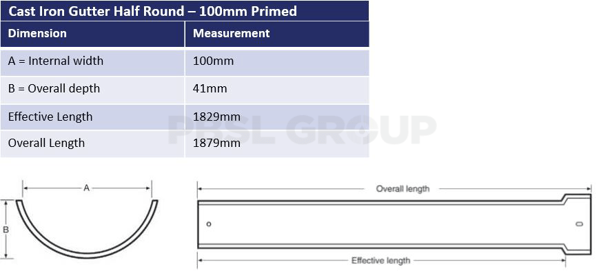 100mm Primed Cast Iron Half Round Dimensions