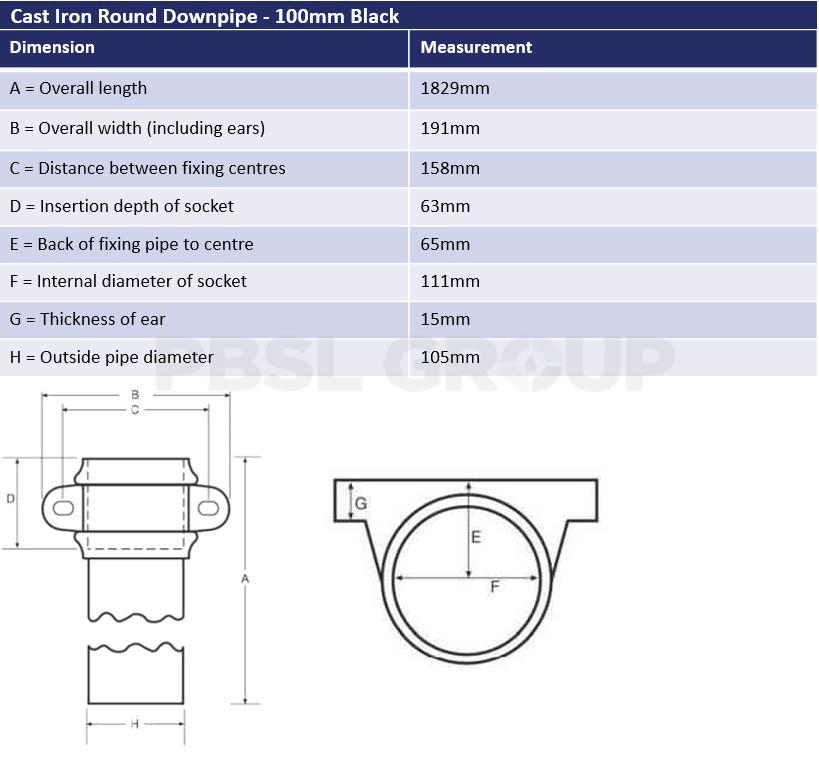 100mm Cast Iron Black Round Downpipe Dimensions