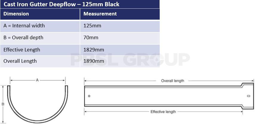 125mm Cast Iron Black Deepflow Dimensions