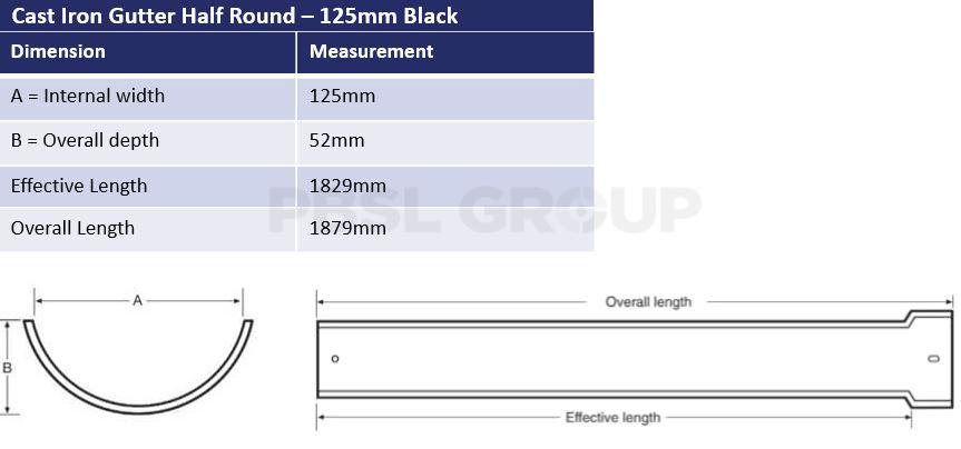 125mm Cast Iron Black Half Round Dimensions