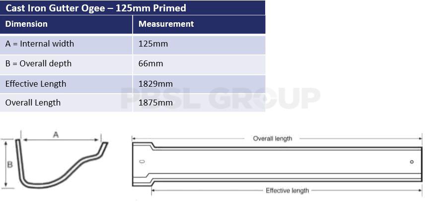 125mm Cast Iron Primed Half Round Dimensions