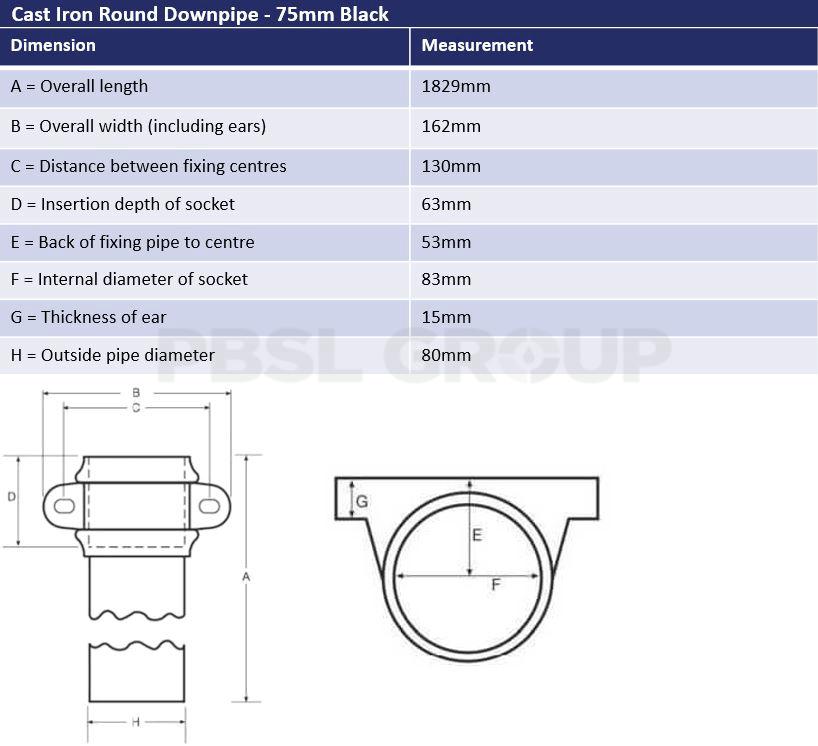 75mm Black Cast Iron Round Downpipe Dimensions